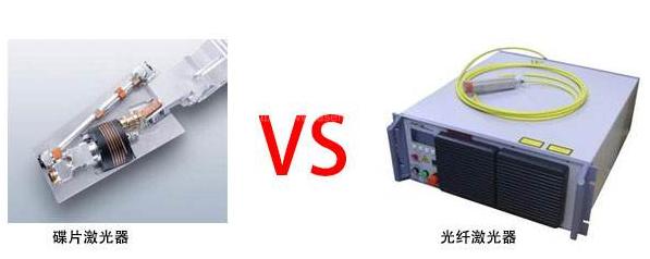 碟片激光器VS光纤激光器 究竟是谁的天下?