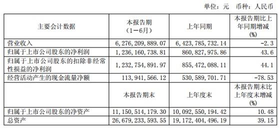 保利协鑫vs隆基股份:谁将代表未来方向?