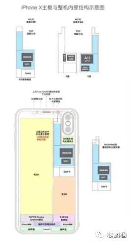 iPhone 8的L形电池就很厉害了吗? NO!