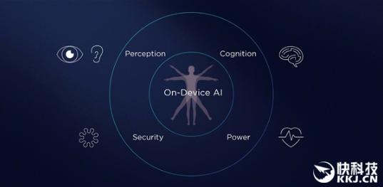 华为麒麟970 AI深度解析:聪明头脑 7年打造