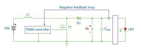 类汽车LED照明属性驱动电路安全设计浅析