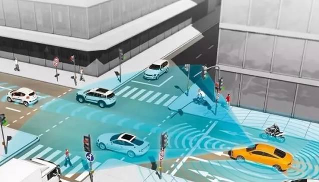 深度解析自动驾驶的未来:多传感器融合
