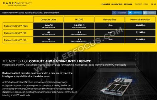 英伟达如芒刺在背?BAT为啥都选择了AMD的深度学习GPU处理器