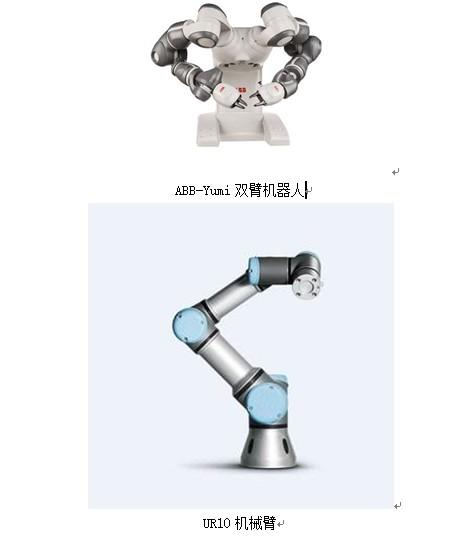浅析智能工业机器人的未来走向
