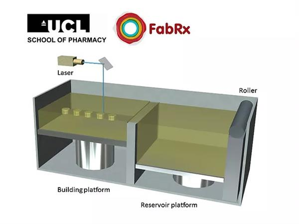FabRx和UCL首次使用SLS技术生产个性化3D打印药片
