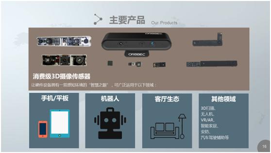 奥比中光:确认iPhone X前置3D深度摄像头采用结构光方案