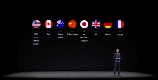 第三代Apple Watch支持独立通信,中国联通成为全球首发合作运营商