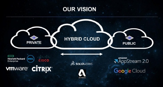 亚马逊AWS联手AMD 共同打造大型图像处理云平台