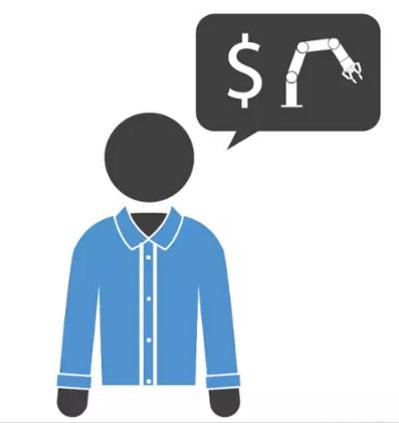 购买工业机器人的平均价格是多少?