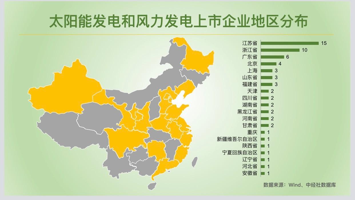平价上网提速 江苏光伏上市企业居首位