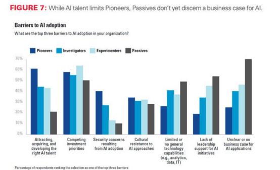 2017年人工智能如何实现产业革新 未来五年AI对这些行业影响深远