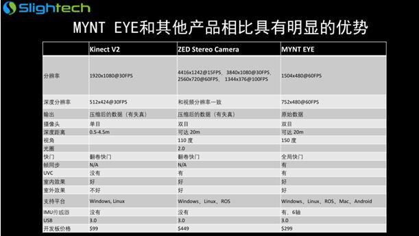 iPhone X发布前夕 麦姆斯咨询携3D视觉业界精英都聊了什么?