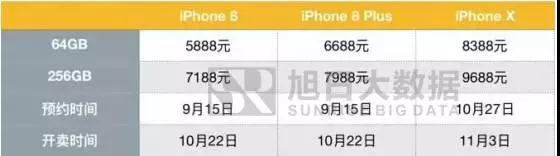 新iPhone带动苹果供应商洗牌,两家新进企业增长空间大