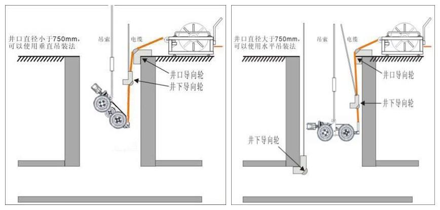 埋地管道泄漏检测仪-SINGA300管道检测运行方法