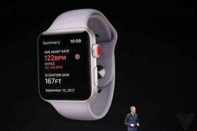 Apple Watch 的eSIM 是创新还是模仿?