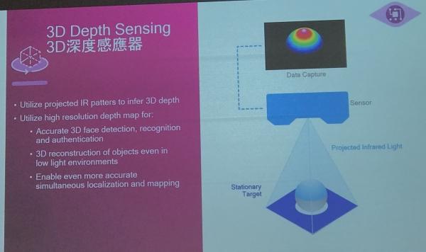 """3D传感器让人脸识别大放异彩 高通:智能手机""""黑科技""""还有很多"""