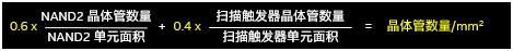 不仅有10nm和22FFL工艺制程,英特尔还要联手ARM提供晶圆代工