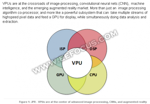 抢苹果A11芯片的人工智能风头 英特尔Myriad X VPU哪来的实力?