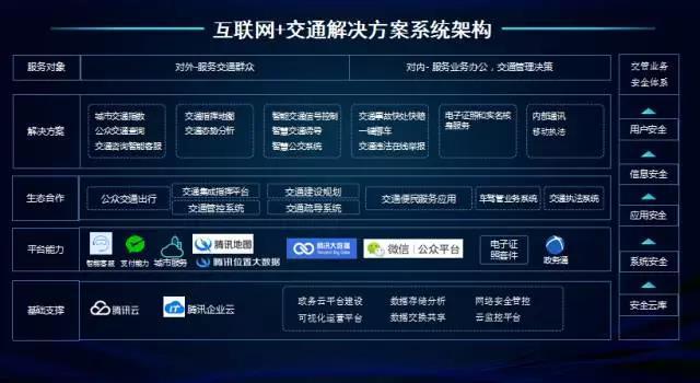 马化腾亲自上阵 移动支付平台将开启公交领域的争夺