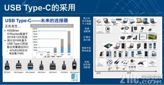 2020年约有一半智能手机将含Type-C互联