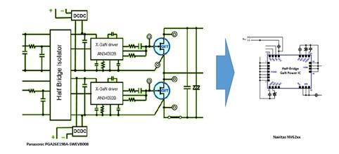 纳微半导体:通过GaN功率IC兼得高速率和高效率