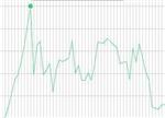 """2016车企自主品牌销量:比亚迪遇""""尴尬""""了?"""