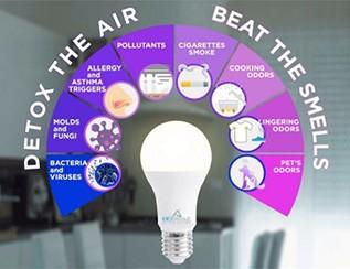 这款灯泡心好大 净化空气还能杀菌