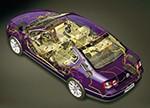 半导体厂商应如何迎接汽车行业环境大变革?