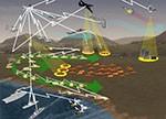 """传感器织就""""天罗地网"""":军事物联网如何改变未来战争模式?"""