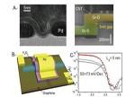 我国5纳米碳纳米管CMOS器件究新实现新突破