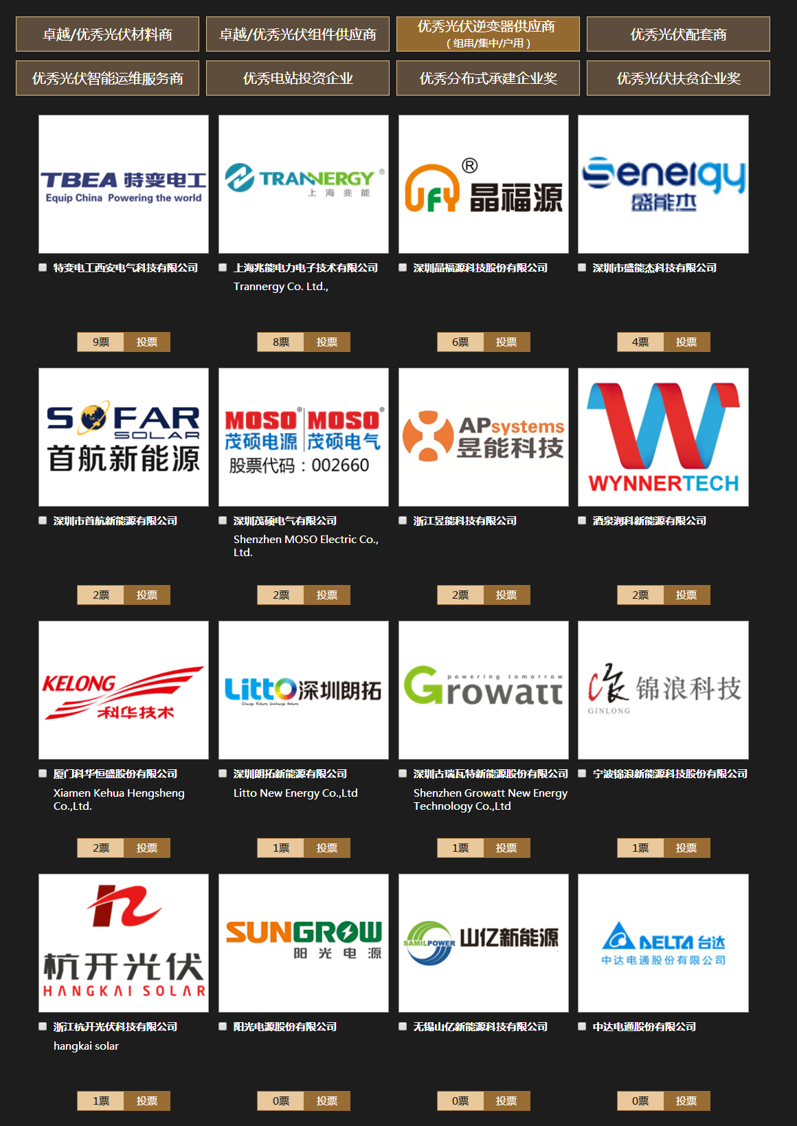 """OFweek 2017""""维科杯""""中国太阳能光伏行业年度评选网络投票正式开启!"""