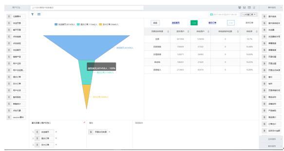 瑞雪分析云:让用户行为分析更精准