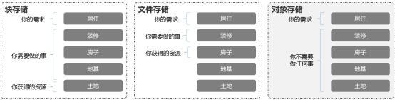 华云助力区域教育新模式落地