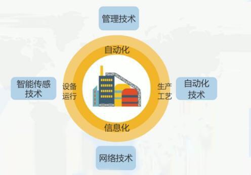 数字化劳动力将成为下一个增长点!