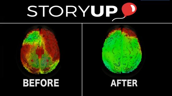 交互新高度?脑电波追踪实现虚拟现实控制