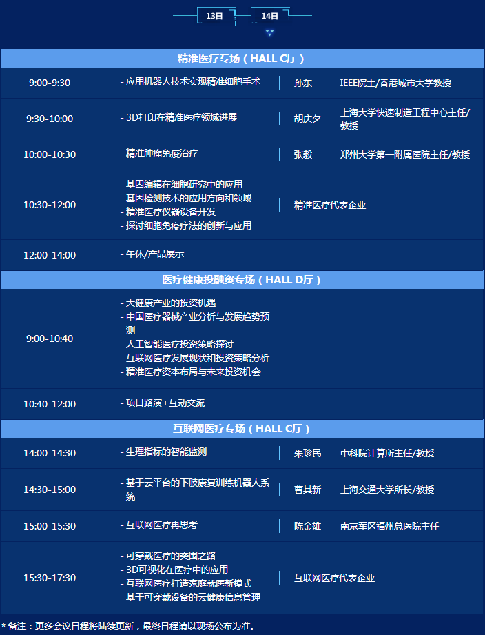 医疗科技最新研究进展有哪些?11月13-14日30多位医疗科学家及大咖齐聚深圳为您指点迷津!