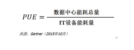 """如何制定与中国""""十三五""""规划相一致的IT战略"""