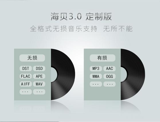 Hi-Fi也要高性能,Hiby R6无损音乐播放器预约中