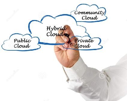 谷歌携手思科提供混合云服务 混合云大战在即