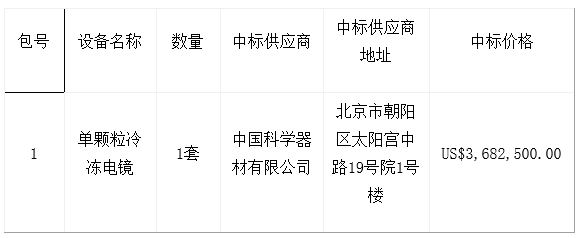 澳门mgm美高梅官方网站 1