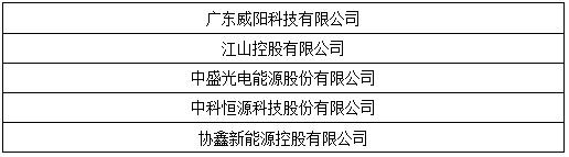 "OFweek 2017""维科杯""中国光伏行业年度评选入围名单出炉!"