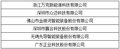 """OFweek 2017""""维科杯""""中国锂电行业年度评选入围名单出炉!"""