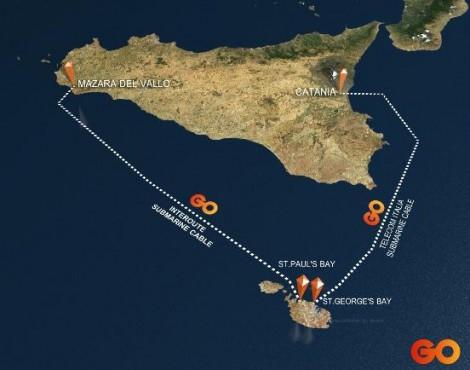 马耳他-意大利海底光缆完成100G技术升级