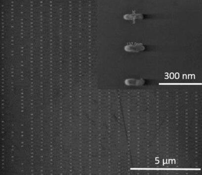 等离子体纳米天线的阵列可驱动荧光传感器技术开发