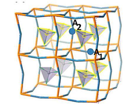 VCU研发锂超离子导体 提升固态电解质导电性