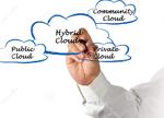 大战在即 谷歌携手思科提供混合云服务