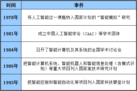 国产AI强势崛起,中国有望全球领跑