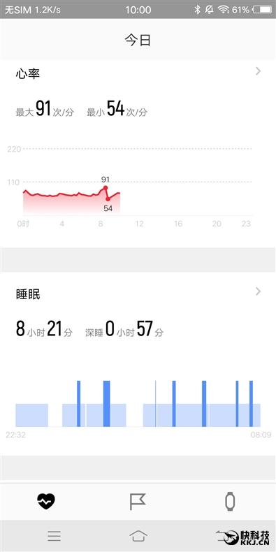 腾讯首款运动手环评测:走路就给钱