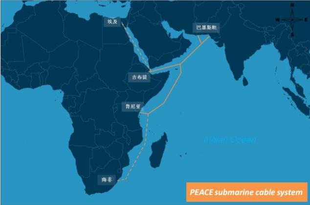 华为海洋与回归线科学签署PEACE海缆建设合同