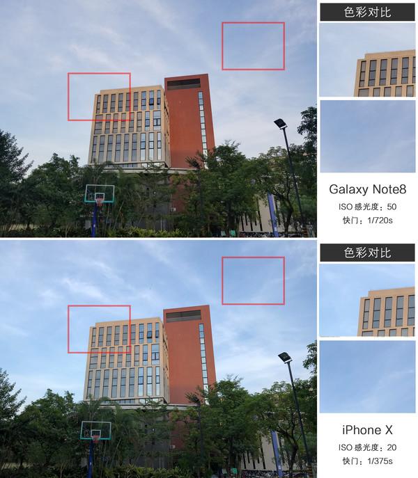 金字塔尖的拍照较量!Galaxy Note8对比iPhone X